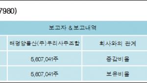 [ET투자뉴스][태평양물산 지분 변동] 태평양물산(주)우리사주조합11.38%p 증가, 11.38% 보유
