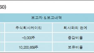 [ET투자뉴스][케이티스 지분 변동] 주식회사케이티 외 2명 -0.01%p 감소, 29.31% 보유