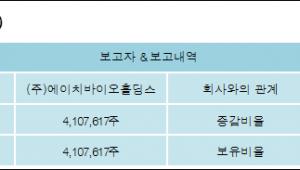 [ET투자뉴스][이젠텍 지분 변동] (주)에이치바이오홀딩스 외 1명 35.72%p 증가, 35.72% 보