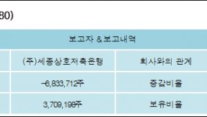 [ET투자뉴스][주연테크 지분 변동] (주)세종상호저축은행 외 1명 -9.93%p 감소, 5.63% 보유