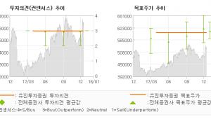 "[ET투자뉴스]고려아연, ""낮아진 T/C 회복…"" 매수(유지)-유진투자증권"