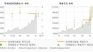 "[ET투자뉴스]대웅제약, ""예감이 좋은 201…"" 매수(유지)-한국투자증권"