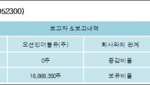 [ET투자뉴스][W홀딩컴퍼니 지분 변동] 오션인더블유(주)-1.09%p 감소, 15.86% 보유