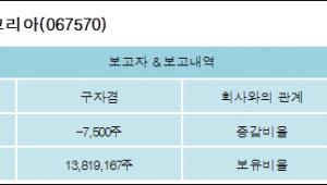 [ET투자뉴스][엔브이에이치코리아 지분 변동] 구자겸 외 8명 -0.03%p 감소, 48.11% 보유