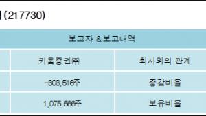 [ET투자뉴스][강스템바이오텍 지분 변동] 키움증권㈜  외 2명 -1.93%p 감소, 6.3% 보유