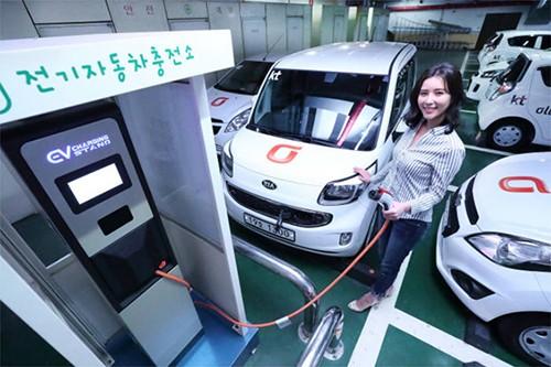 KT利用韩国环境部提供的充电器补助,在自家公司的营业场所设置了业务用充电器,目前正在运营中