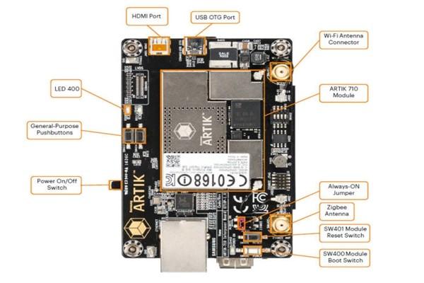 Samsung Electronics' IoT platform 'ARTIK 710 Board'