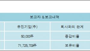 [ET투자뉴스][동양 지분 변동] 유진기업(주) 외 4명 0.02%p 증가, 30.05% 보유