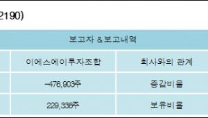 [ET투자뉴스][이에스에이 지분 변동] 이에스에이투자조합-5.17%p 감소, 1.54% 보유
