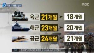 """복무기간 18개월로, 단축되면? 네티즌 설전 \""""군 인권vs국방력\"""" 갈등.."""