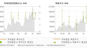 """[ET투자뉴스]게임빌, """"시작만 보고 결과를…"""" 매수(신규)-부국증권"""