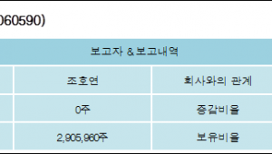 [ET투자뉴스][씨티씨바이오 지분 변동] 조호연 외 5명 16.49% 보유