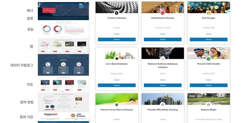 한국에스리 ArcGIS Hub가 제공하는 이니셔티브 랜딩 페이지 템플릿