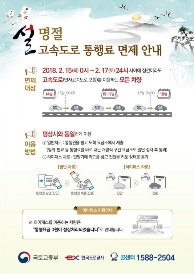 사진=설 연휴기간(15~17일) 고속도로를 이용하는 모든 차량의 통행료가 면제된다.