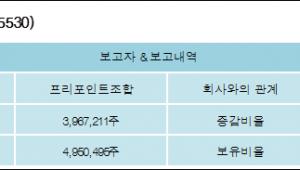 [ET투자뉴스][씨엔플러스 지분 변동] 프리포인트조합-2.14%p 감소, 13.91% 보유