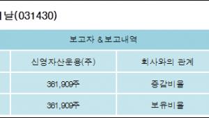 [ET투자뉴스][신세계인터내셔날 지분 변동] 신영자산운용(주)5.069%p 증가, 5.069% 보유