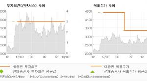 """[ET투자뉴스]백광산업, """"2018년 점진적인…"""" 매수(유지)-KB증권"""