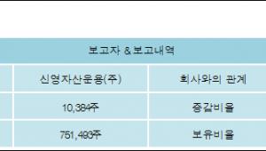 [ET투자뉴스][E1 지분 변동] 신영자산운용(주) 외 2명 0.15%p 증가, 10.95% 보유