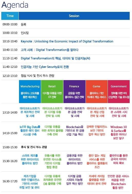 디지털 트랜스포메이션, 기업에는 어떤 효과가 있을까?... 'MS, 디지털 트랜스포메이션 서밋' 개최