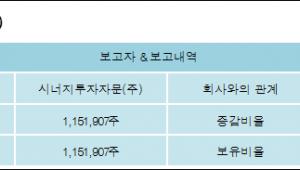 [ET투자뉴스][뉴로스 지분 변동] 시너지투자자문(주)6.21%p 증가, 6.21% 보유