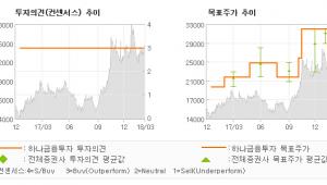 """[ET투자뉴스]화승엔터프라이즈, """"4Q17 Revie…"""" BUY-하나금융투자"""