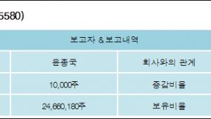 [ET투자뉴스][세진중공업 지분 변동] 윤종국 외 3명 0.02%p 증가, 64.26% 보유