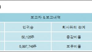 [ET투자뉴스][코다코 지분 변동] 인귀승 외 5명 0.13%p 증가, 15.57% 보유
