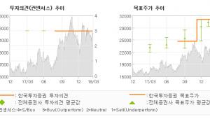 """[ET투자뉴스]유진테크, """"미국법인 영향으로 …"""" 매수(유지)-한국투자증권"""