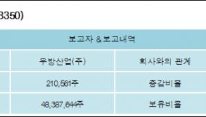 [ET투자뉴스][남선알미늄 지분 변동] 우방산업(주) 외 8명 0.19%p 증가, 43.8% 보유
