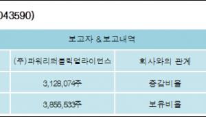 [ET투자뉴스][크로바하이텍 지분 변동] (주)파워리퍼블릭얼라이언스29.66%p 증가, 29.66% 보유