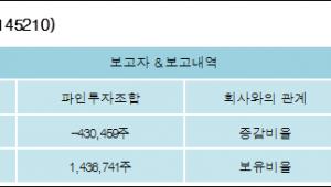 [ET투자뉴스][세화아이엠씨 지분 변동] 파인투자조합1.54%p 증가, 5.12% 보유