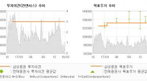 "[ET투자뉴스]세아제강, ""Downside보다…"" 매수-삼성증권"