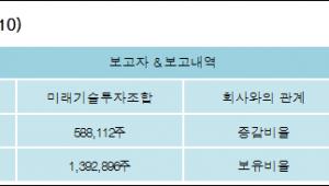 [ET투자뉴스][닉스테크 지분 변동] 미래기술투자조합8.71%p 증가, 8.71% 보유