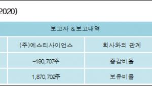 [ET투자뉴스][에스티큐브 지분 변동] (주)에스티사이언스0.72%p 증가, 7% 보유