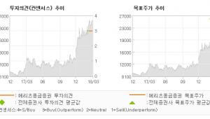 """[ET투자뉴스]위닉스, """"미세먼지와 해외수출…"""" 매수(신규)-메리츠종금증권"""