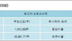 [ET투자뉴스][남선알미늄 지분 변동] 우방산업(주) 외 7명 1.73%p 증가, 48.86% 보유