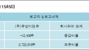 [ET투자뉴스][지트리비앤티 지분 변동] (주)유양디앤유-0.06%p 감소, 11.76% 보유
