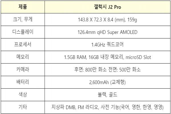 표 = 갤럭시 J2 Pro 제품 특징