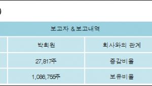 [ET투자뉴스][트루윈 지분 변동] 박희원0.28%p 증가, 10.83% 보유