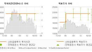 "[ET투자뉴스]우리은행, ""다들 대형화에 힘쓰…"" 매수(유지)-신한금융투자"