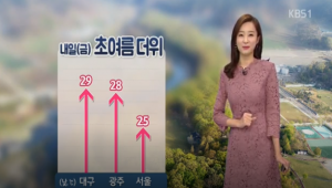 내일 날씨, 전국 맑음...초여름 더위 '일교차 커' 미세먼지 '나쁨' 서울 낮 24도