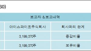 [ET투자뉴스][한솔신텍 지분 변동] 아이스파이프주식회사5%p 증가, 5% 보유