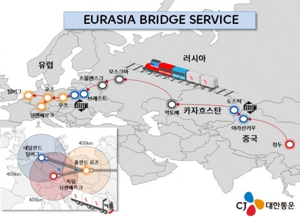CJ대한통운은 유럽과 아시아 간 중국횡단철도(TCR)와 트럭을 이용해 도어 투 도어로 화물을 운송하는 국제복합운송 서비스 '유라시아 브릿지 서비스(EURASIA BRIDGE SERVICE : EABS)'를 출시한다고 밝혔다. 사진=CJ대한통운 제공