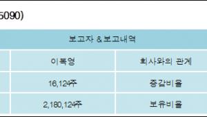 [ET투자뉴스][삼광글라스 지분 변동] 이복영 외 5명 0.33%p 증가, 44.91% 보유