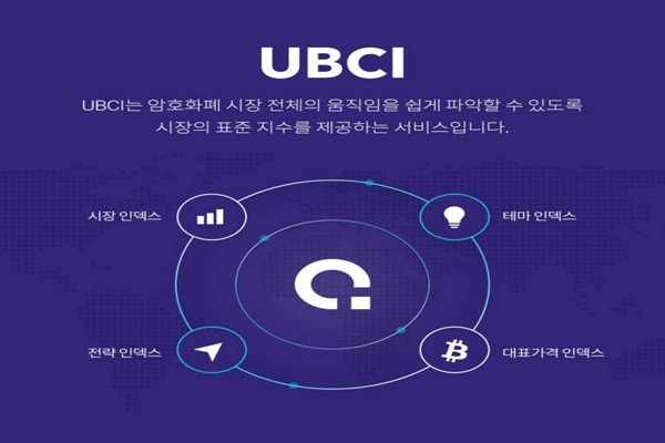 Upbit Launches South Korea's First Cryptocurrency Index