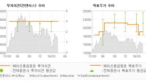 """[ET투자뉴스]우리은행, """"지주사 전환 공식화…"""" 매수-메리츠종금증권"""