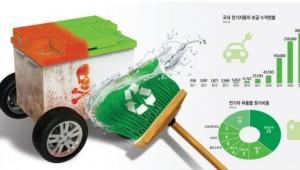 {htmlspecialchars([이슈분석] 전기차 폐배터리 재활용 위한 안전관리 대책 뭐가 있나)}