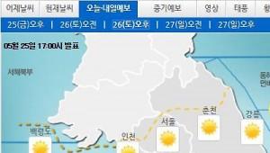 오늘(26일)의 날씨, 미세먼지 농도…인천·강원영서·충청권은 오전에 일시적으로 '나쁨' 수준