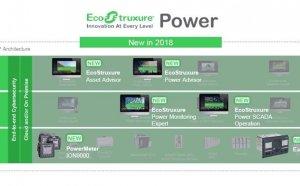 전력 관리 강화된 '에코스트럭처 파워'…빌딩∙그리드∙산업∙데이터센터 운영효율과 신뢰성 향상