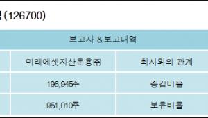 [ET투자뉴스][하이비젼시스템 지분 변동] 미래에셋자산운용㈜1.32%p 증가, 6.36% 보유